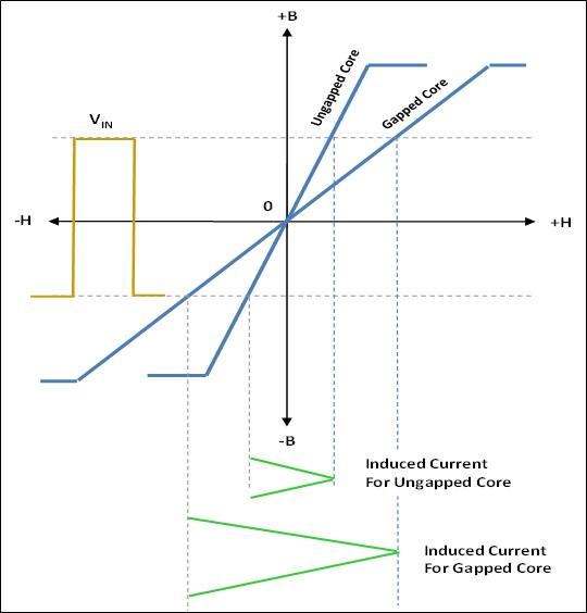 RadialElec-Figure 2.jpg