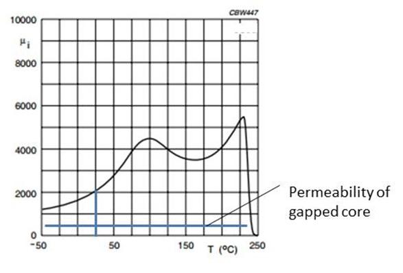 RadialElec-Figure 4.jpg