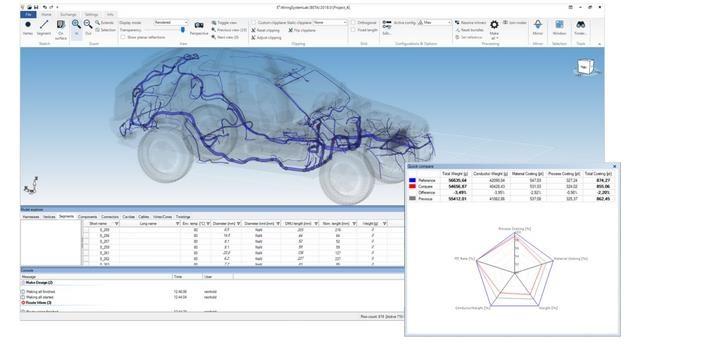 Peachy Zuken Launches 3D Harness Design Solution Wiring 101 Capemaxxcnl