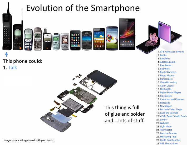 Feinberg_Evolution-of-smartphone.jpg