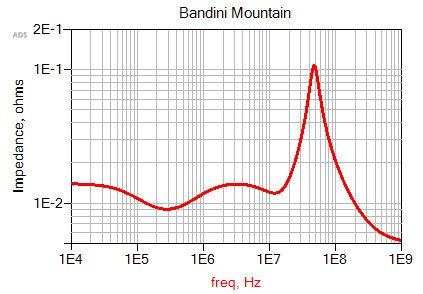 Bandini Mountain.JPG