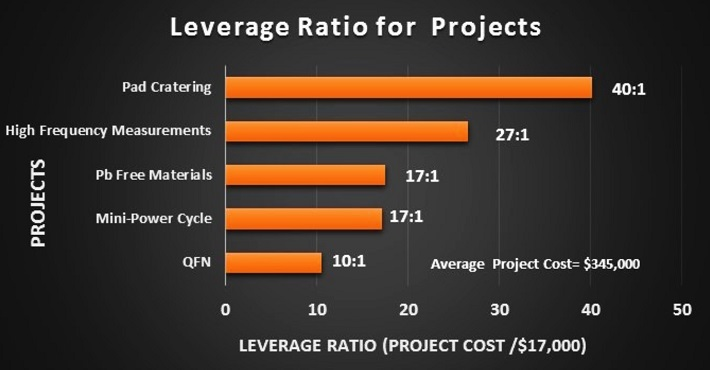 Project_Leverage.jpg