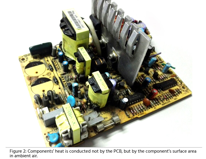 PCB Cooling Strategies, Part 1